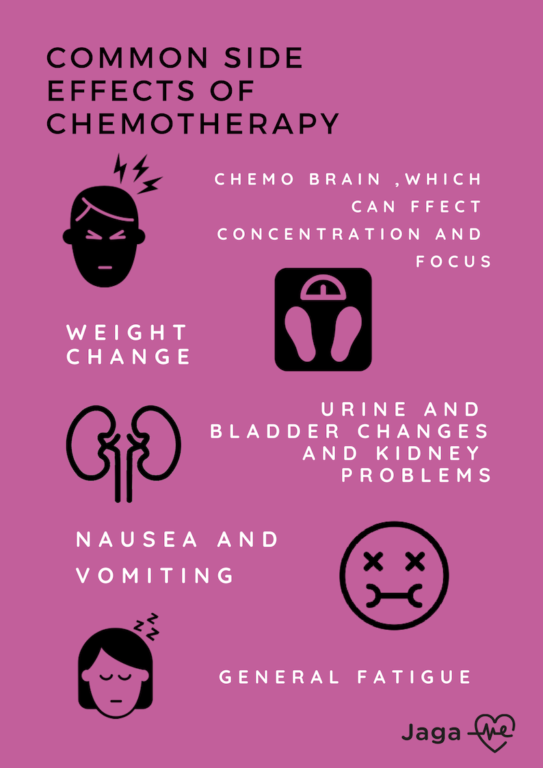 Common side effects of Chemotherapy